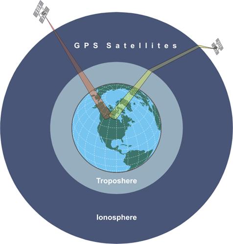 ماهیت امواج GPS